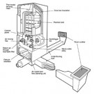 DIMPLEX  ELECTRICAIRE PLENUM